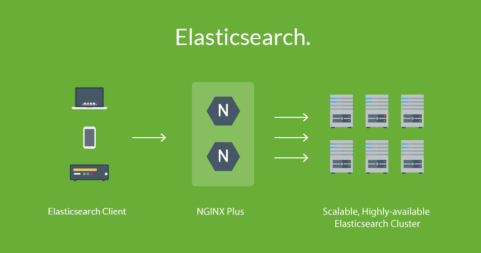 What is ElasticSearch?