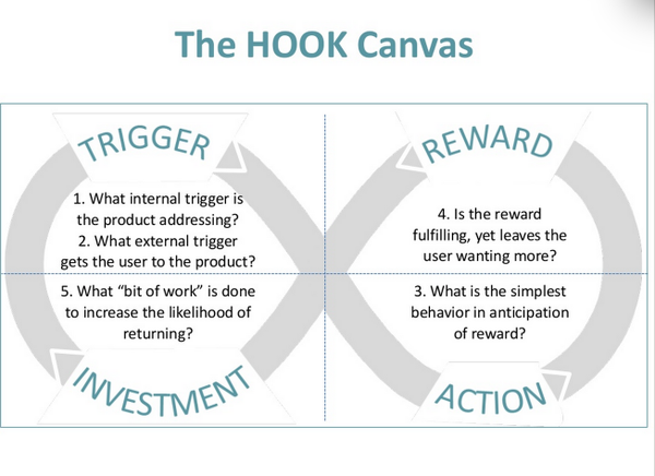 The Hook Canvas
