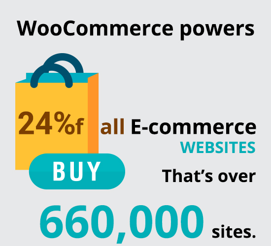 WooCommerce Powers
