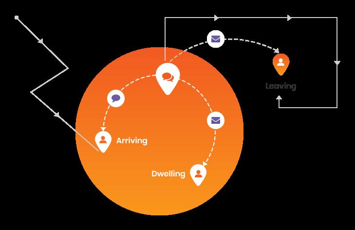 retail industry needs to adopt location analytics