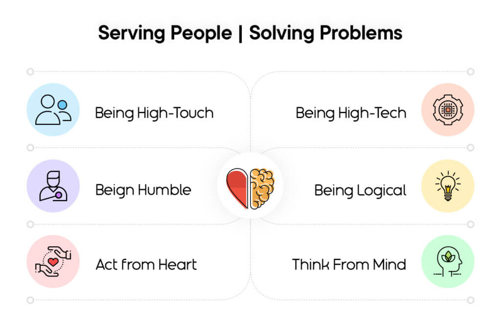 about-serving-people-image