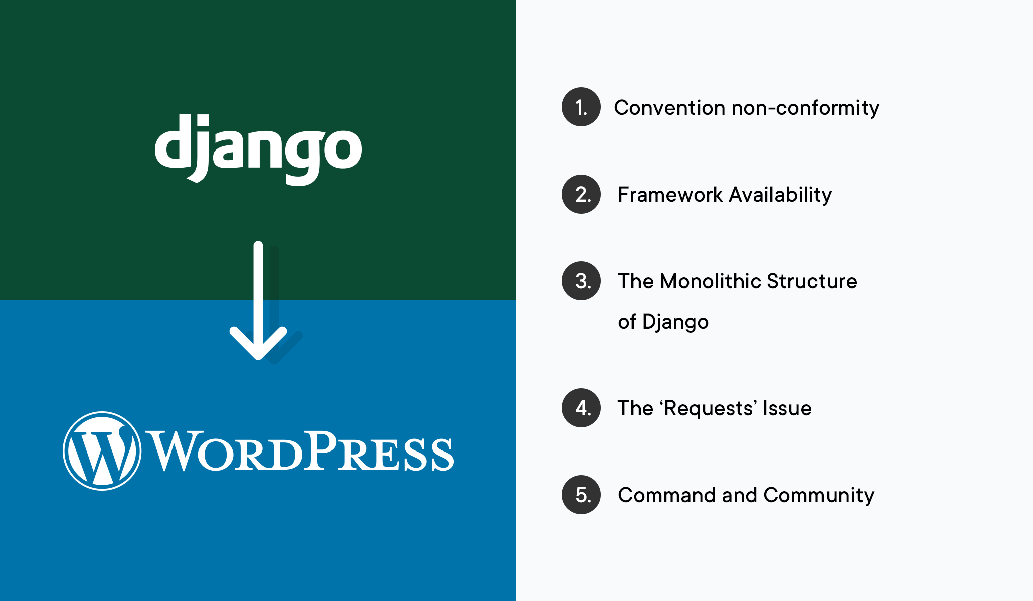 5 Reasons Why Migrating Django to WordPress Makes Sense