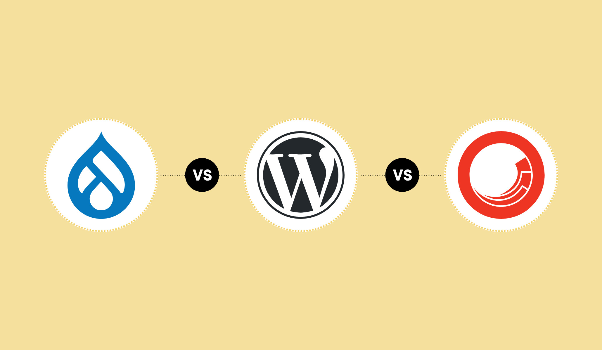 Drupal vs WordPress vs Sitecore Which CMS is Best for Your Business?